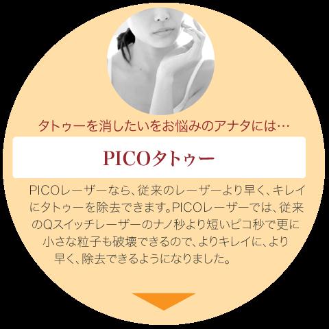 PICOタトゥー